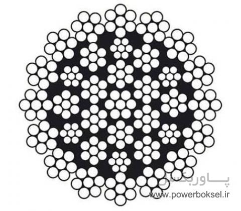 سیم بکسل نتاب ساختار 35X7